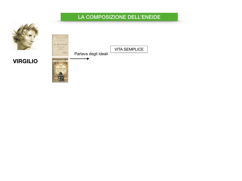 ENEIDE_SIMULAZIONE 1.065