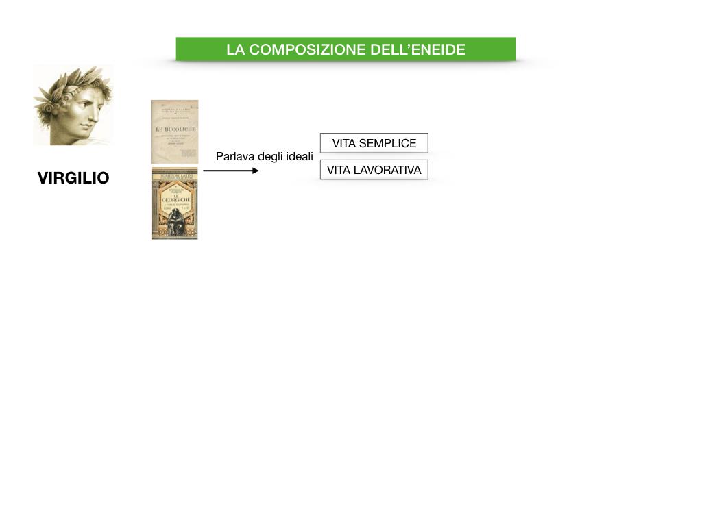 ENEIDE_SIMULAZIONE 1.066