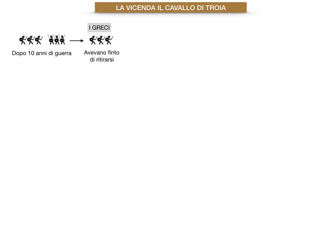 ENEIDE_SIMULAZIONE 2.017