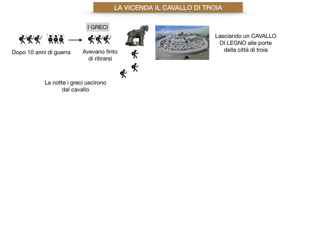 ENEIDE_SIMULAZIONE 2.020