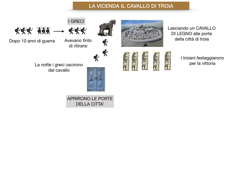 ENEIDE_SIMULAZIONE 2.022