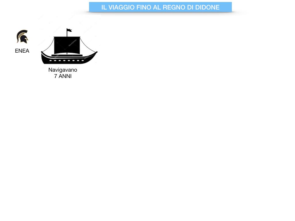 ENEIDE_SIMULAZIONE 2.032