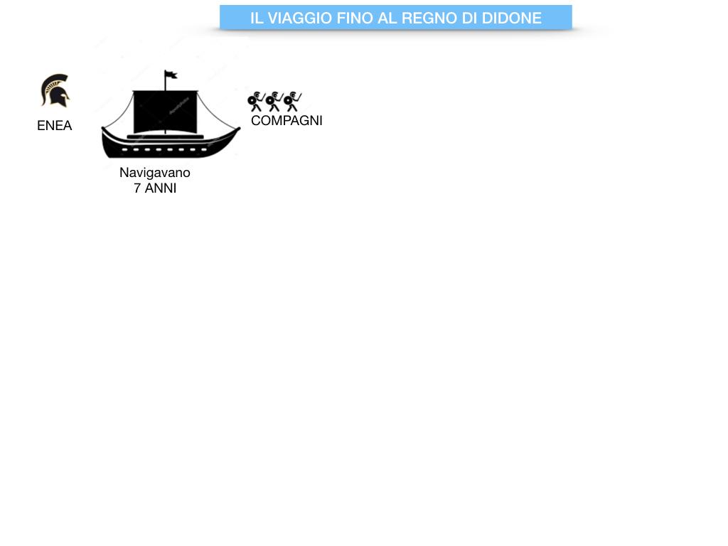 ENEIDE_SIMULAZIONE 2.033