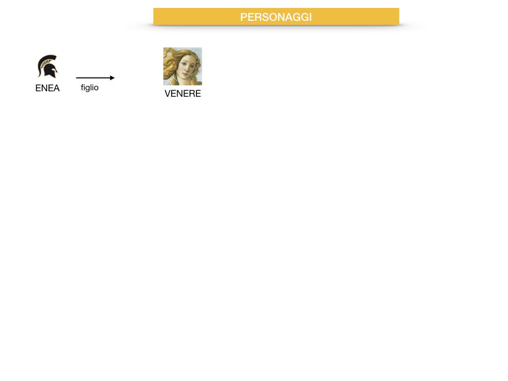 ENEIDE_SIMULAZIONE 3.004