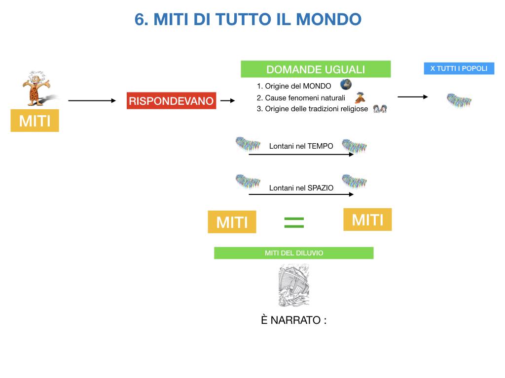 EPICA_MITI_SIMULAZIONE.104