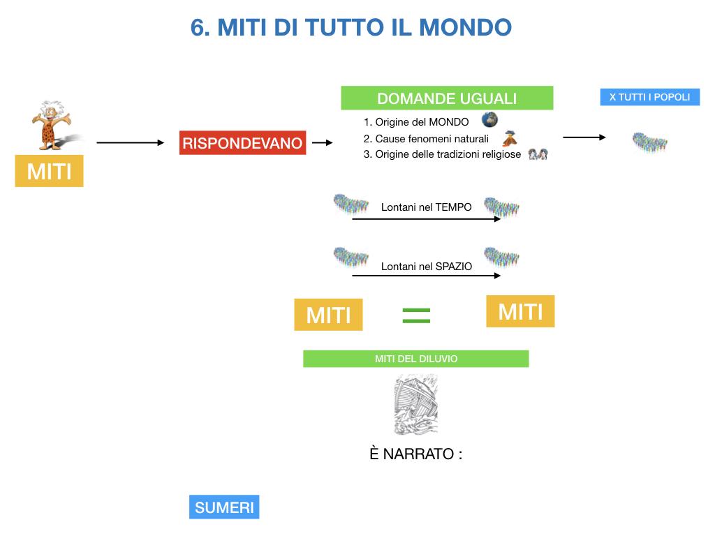 EPICA_MITI_SIMULAZIONE.105