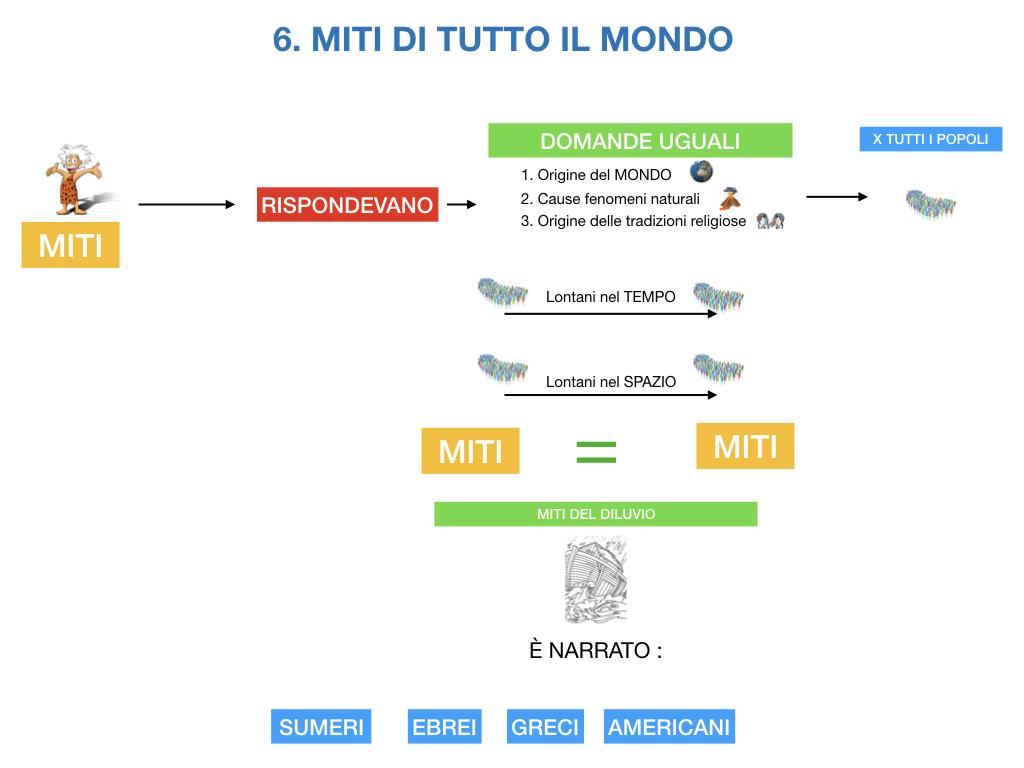 EPICA_MITI_SIMULAZIONE.108