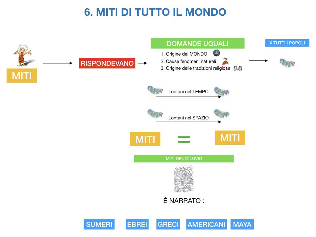 EPICA_MITI_SIMULAZIONE.109