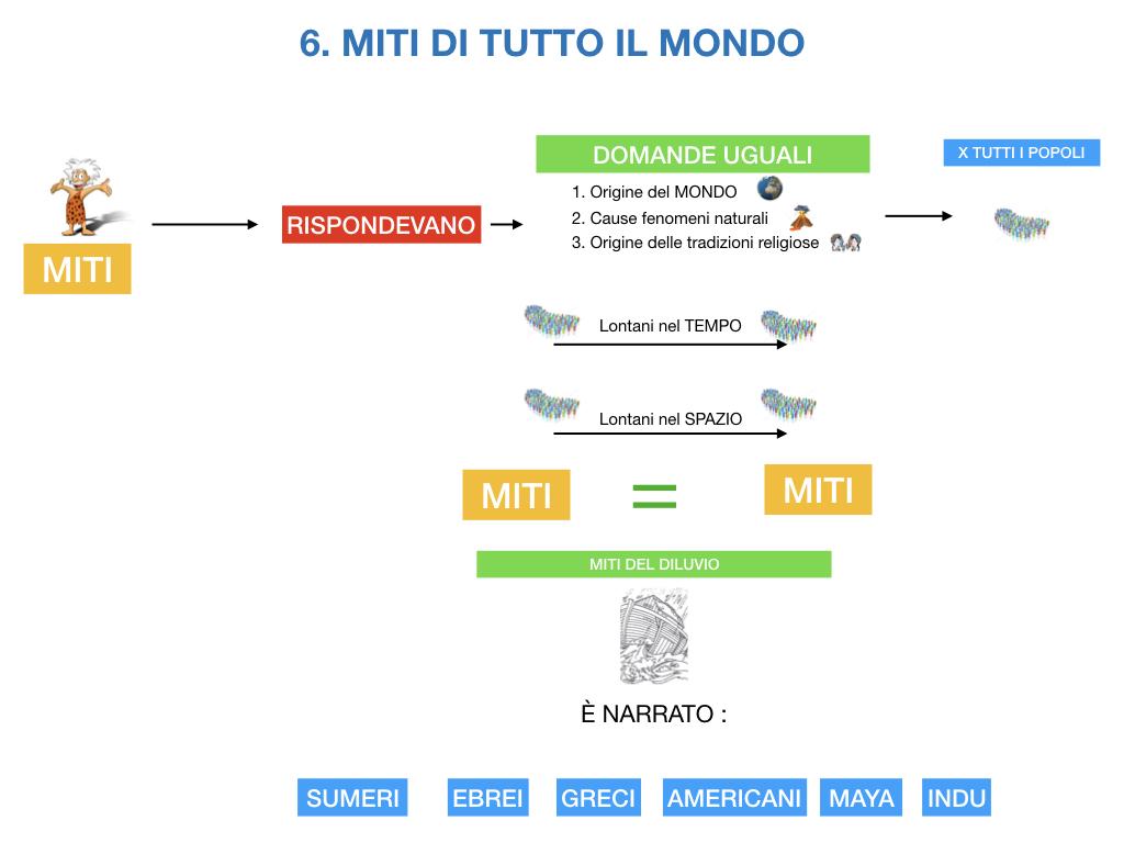 EPICA_MITI_SIMULAZIONE.110