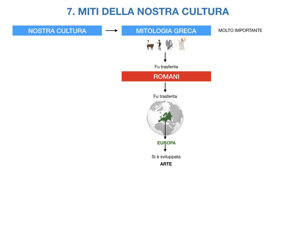 EPICA_MITI_SIMULAZIONE.116