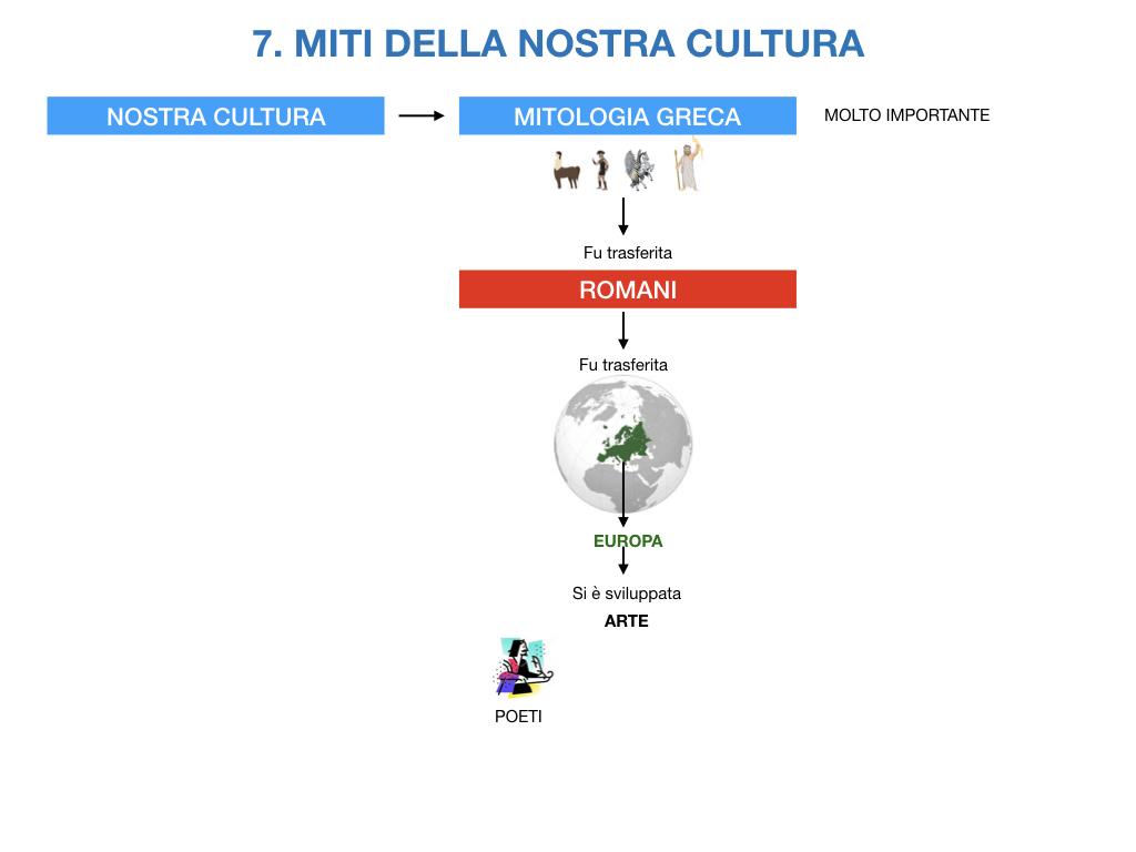 EPICA_MITI_SIMULAZIONE.117