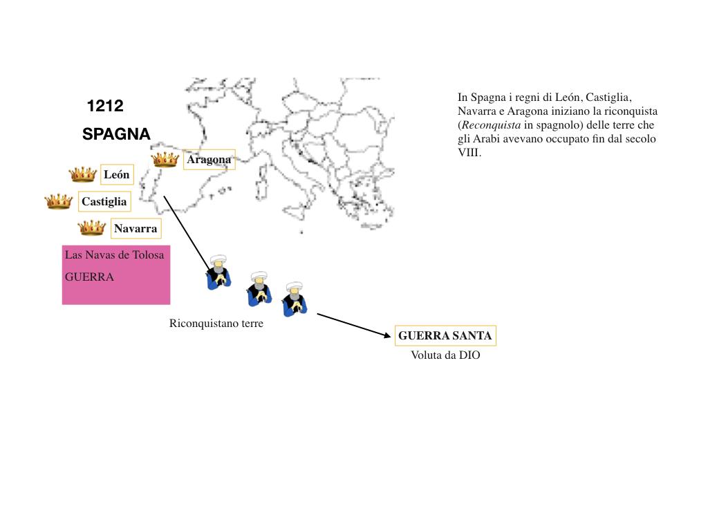 EUROPA CRISTIANI ESPANDE_SIMULAZIONE.029