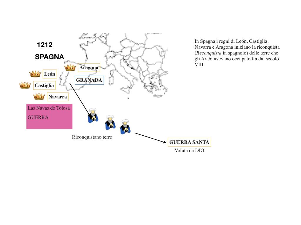 EUROPA CRISTIANI ESPANDE_SIMULAZIONE.030