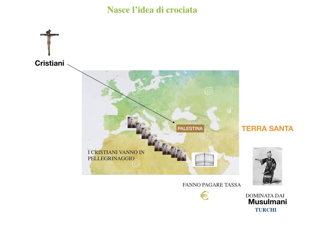 EUROPA CRISTIANI ESPANDE_SIMULAZIONE.038