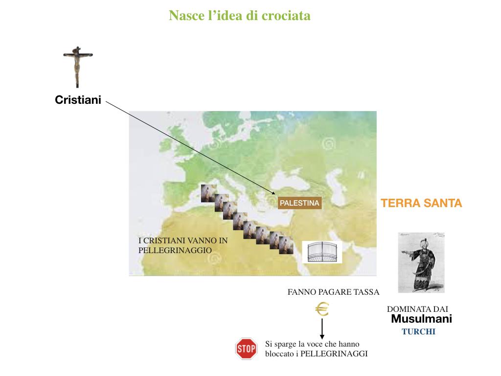 EUROPA CRISTIANI ESPANDE_SIMULAZIONE.039