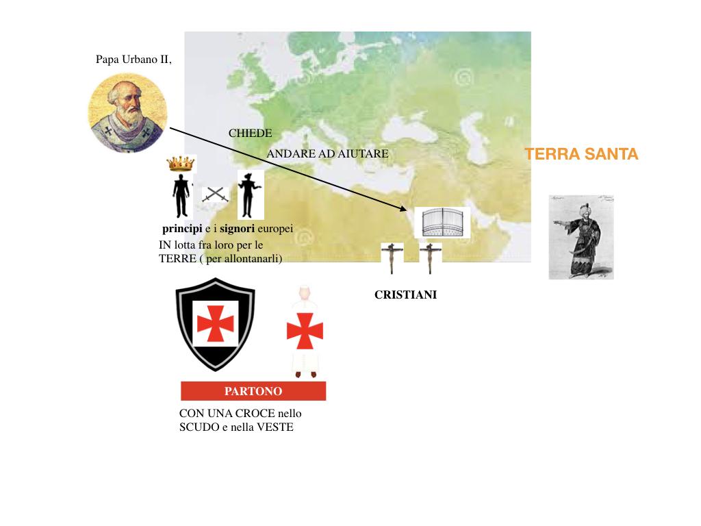EUROPA CRISTIANI ESPANDE_SIMULAZIONE.048