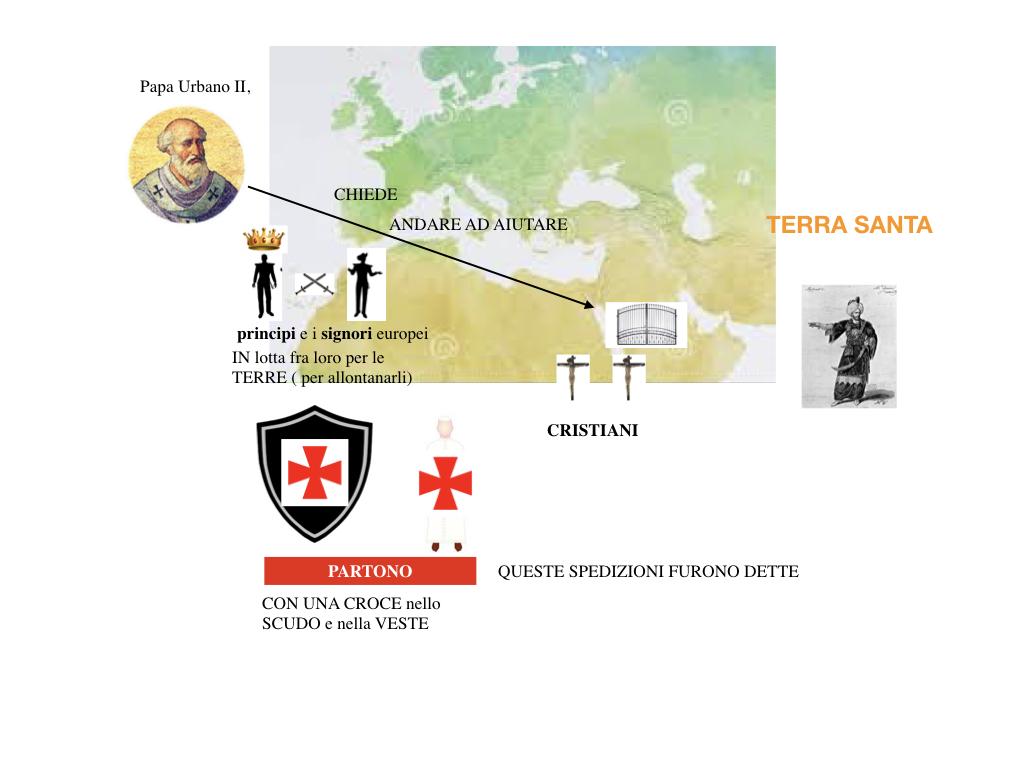 EUROPA CRISTIANI ESPANDE_SIMULAZIONE.049