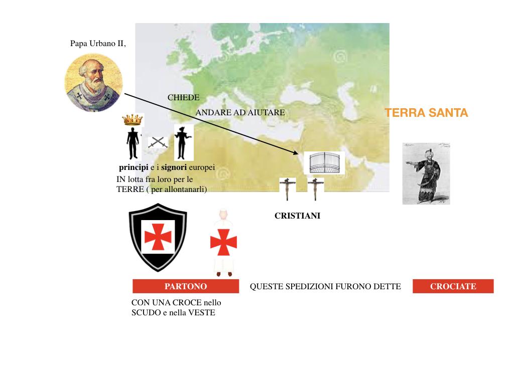 EUROPA CRISTIANI ESPANDE_SIMULAZIONE.050