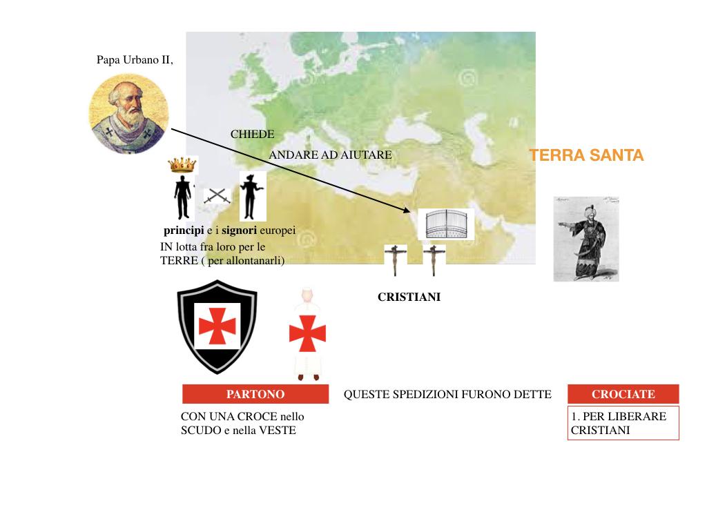 EUROPA CRISTIANI ESPANDE_SIMULAZIONE.051