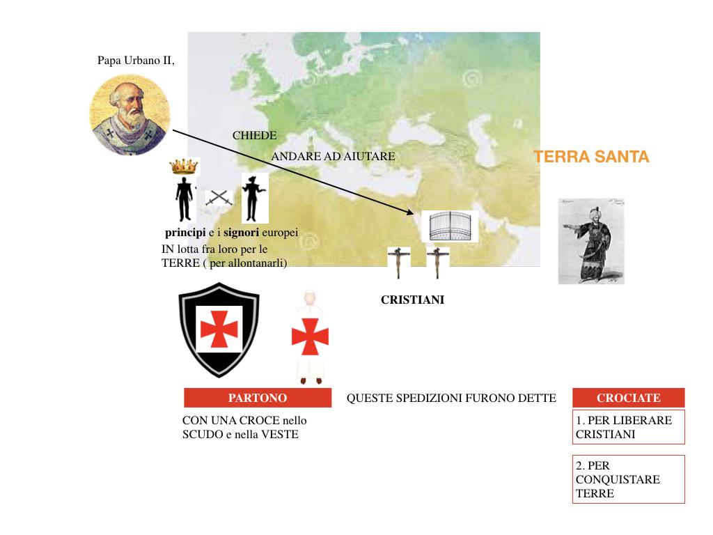 EUROPA CRISTIANI ESPANDE_SIMULAZIONE.052