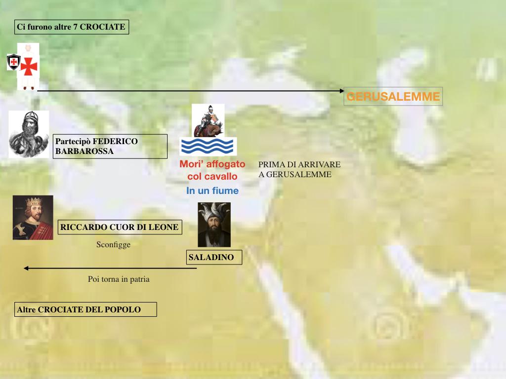 EUROPA CRISTIANI ESPANDE_SIMULAZIONE.086