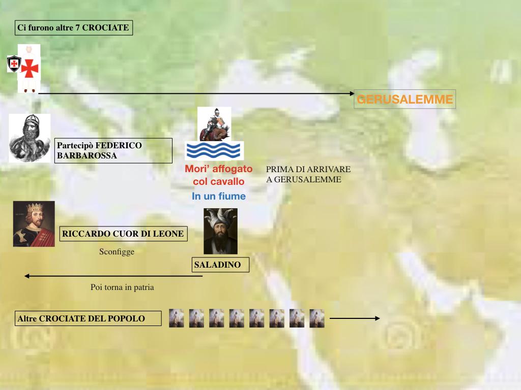 EUROPA CRISTIANI ESPANDE_SIMULAZIONE.087