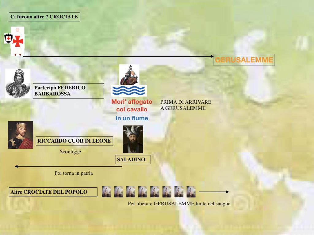 EUROPA CRISTIANI ESPANDE_SIMULAZIONE.088