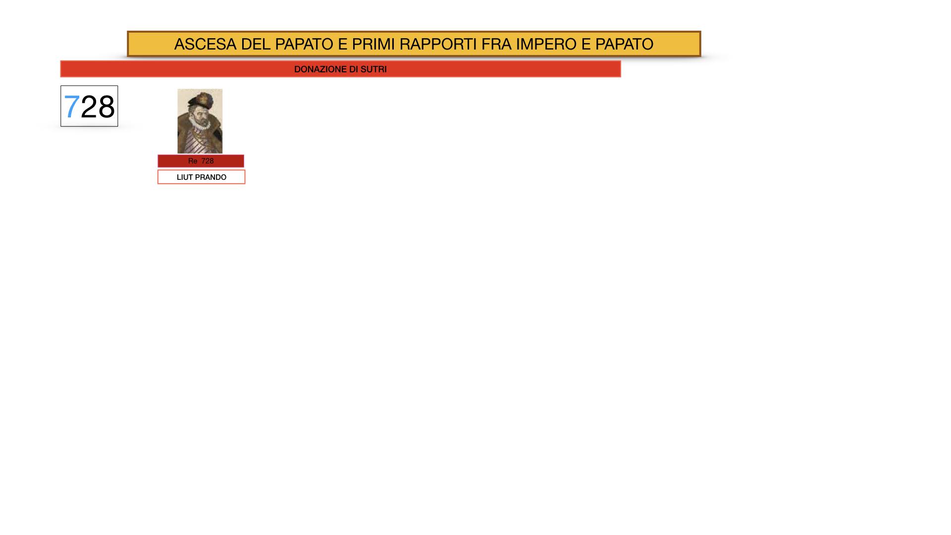 EXCURSUS LOTTA PAPATO IMPERO_SIMULAZIONE.004