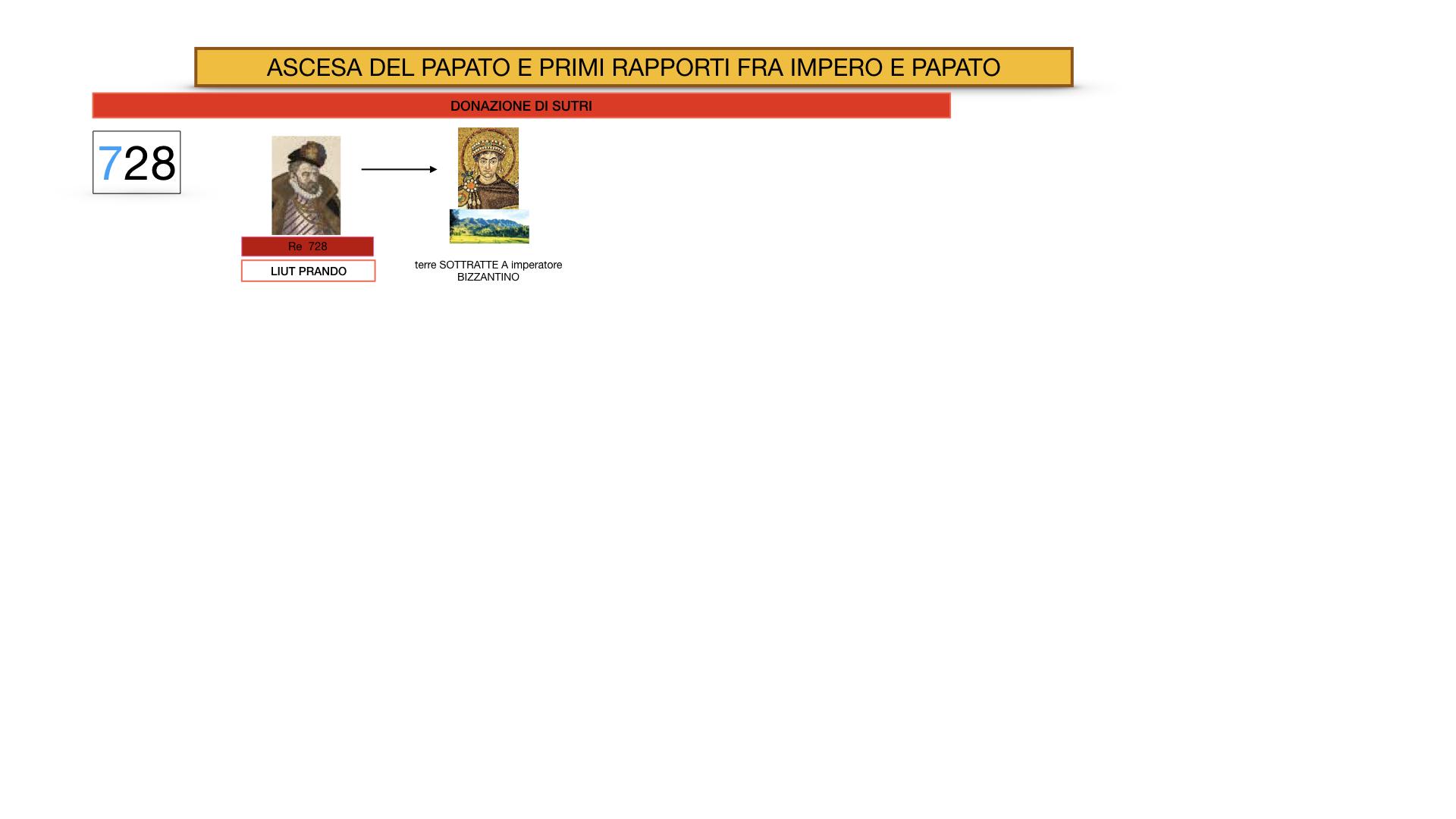 EXCURSUS LOTTA PAPATO IMPERO_SIMULAZIONE.005