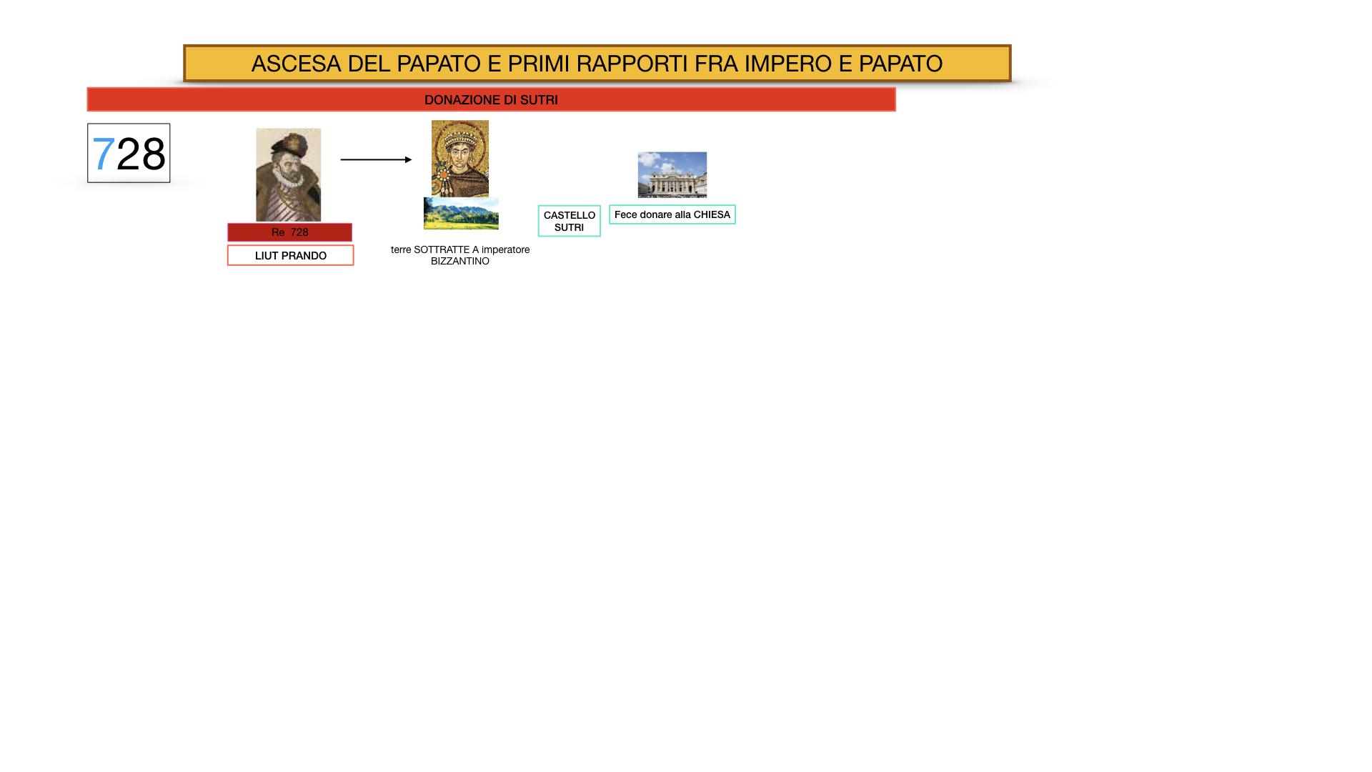 EXCURSUS LOTTA PAPATO IMPERO_SIMULAZIONE.006