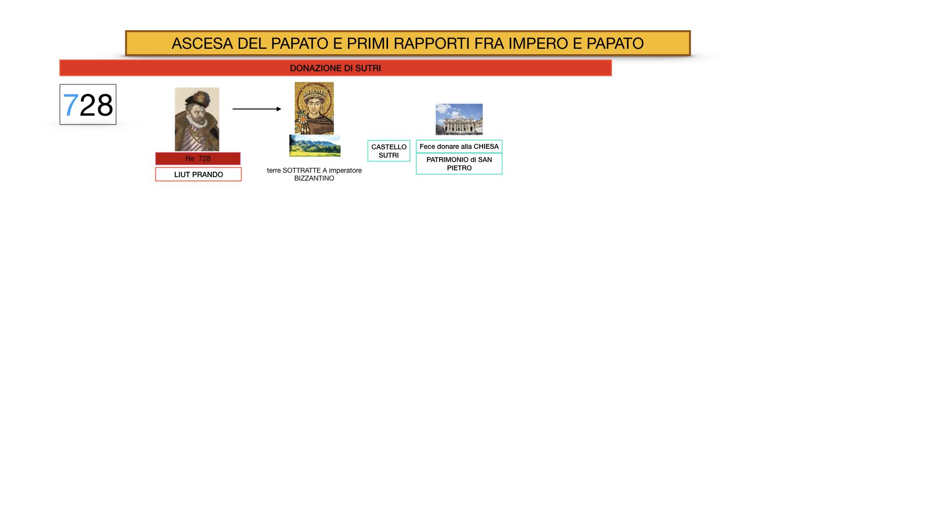 EXCURSUS LOTTA PAPATO IMPERO_SIMULAZIONE.007