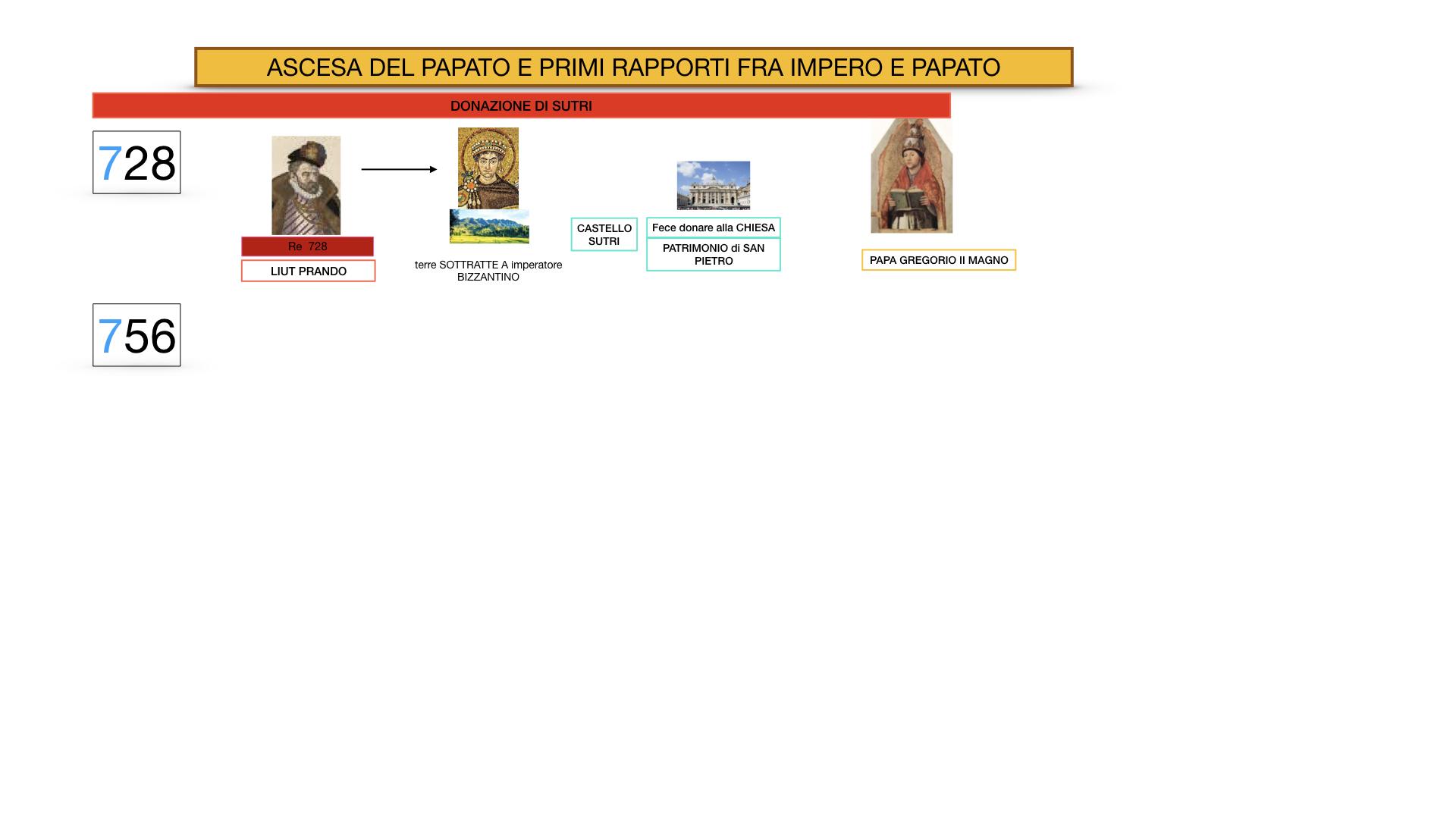 EXCURSUS LOTTA PAPATO IMPERO_SIMULAZIONE.009