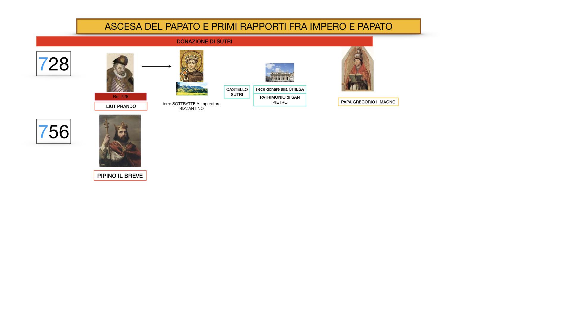EXCURSUS LOTTA PAPATO IMPERO_SIMULAZIONE.010