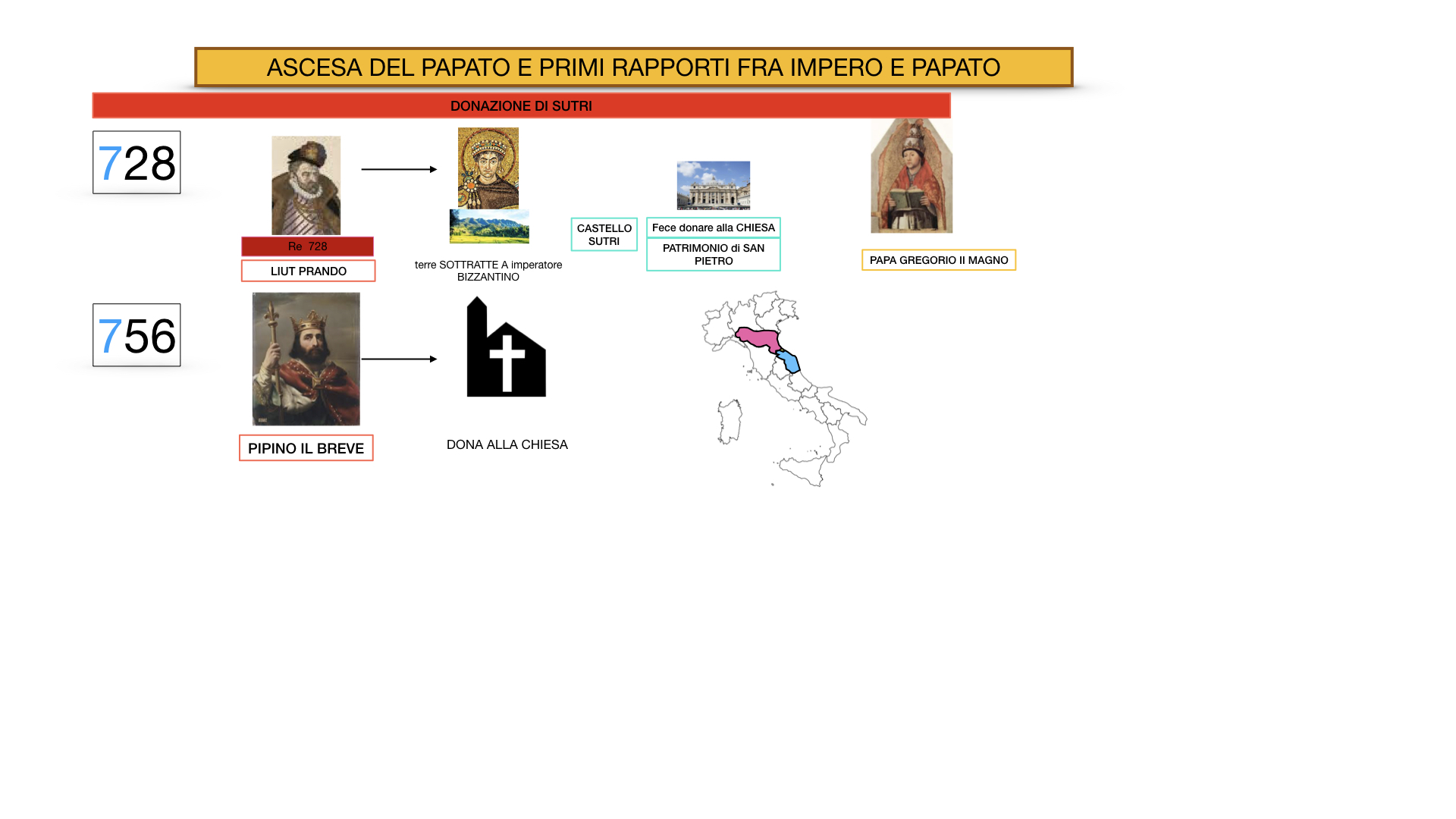 EXCURSUS LOTTA PAPATO IMPERO_SIMULAZIONE.012