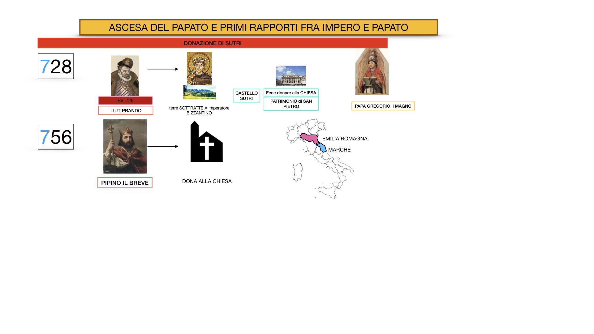 EXCURSUS LOTTA PAPATO IMPERO_SIMULAZIONE.013