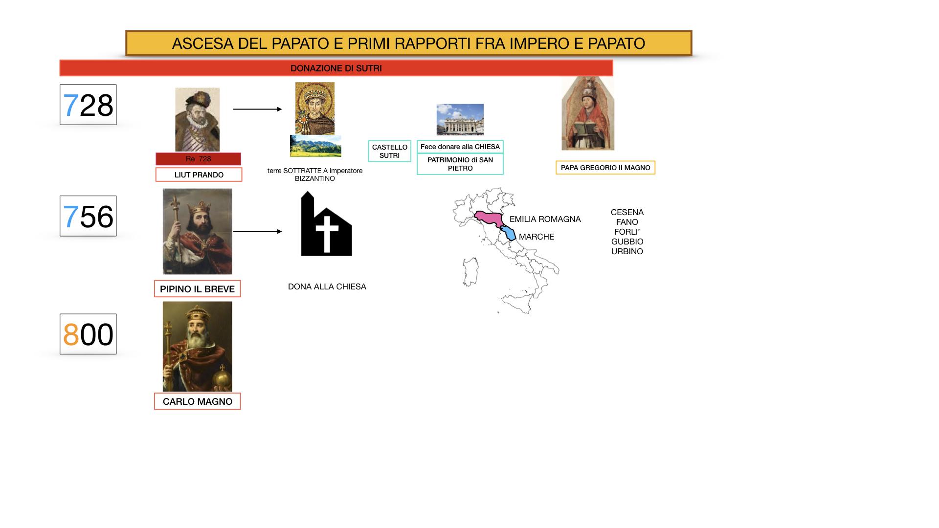 EXCURSUS LOTTA PAPATO IMPERO_SIMULAZIONE.015