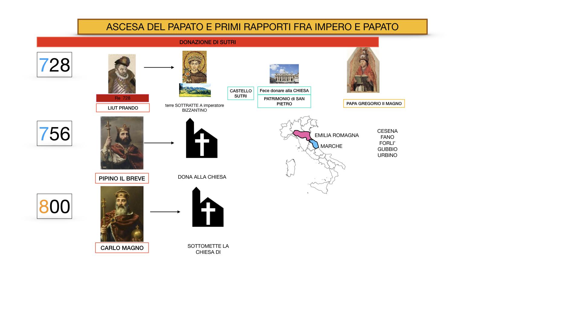 EXCURSUS LOTTA PAPATO IMPERO_SIMULAZIONE.016