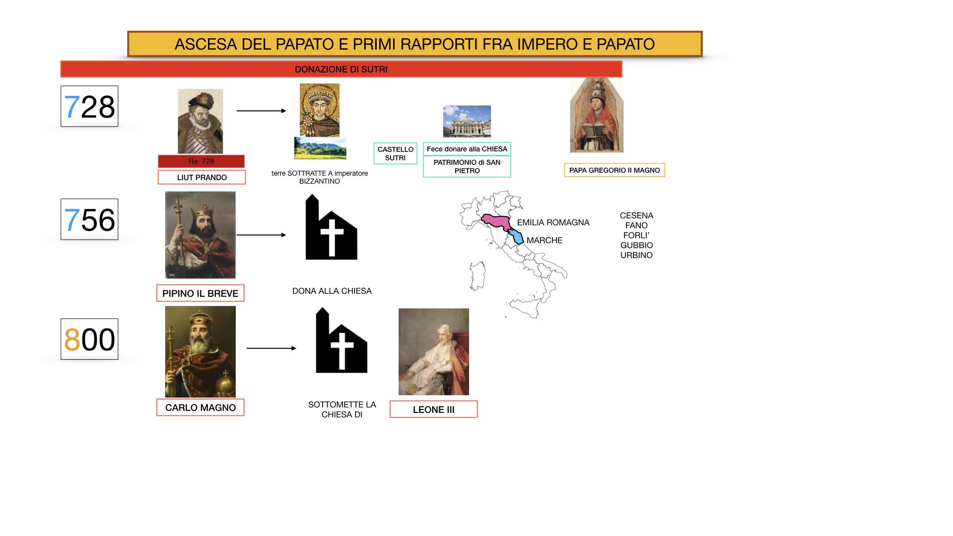 EXCURSUS LOTTA PAPATO IMPERO_SIMULAZIONE.017