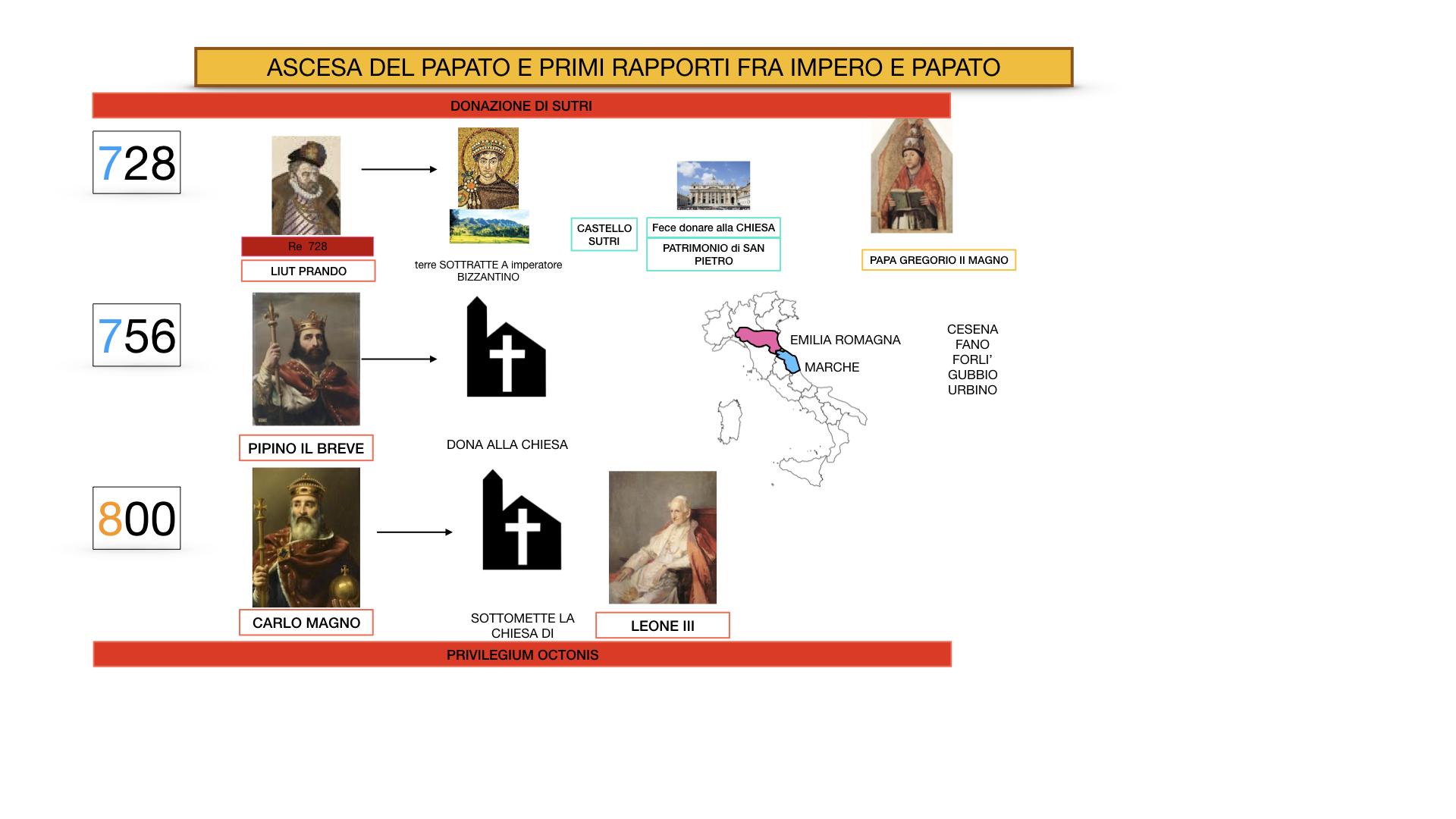EXCURSUS LOTTA PAPATO IMPERO_SIMULAZIONE.018