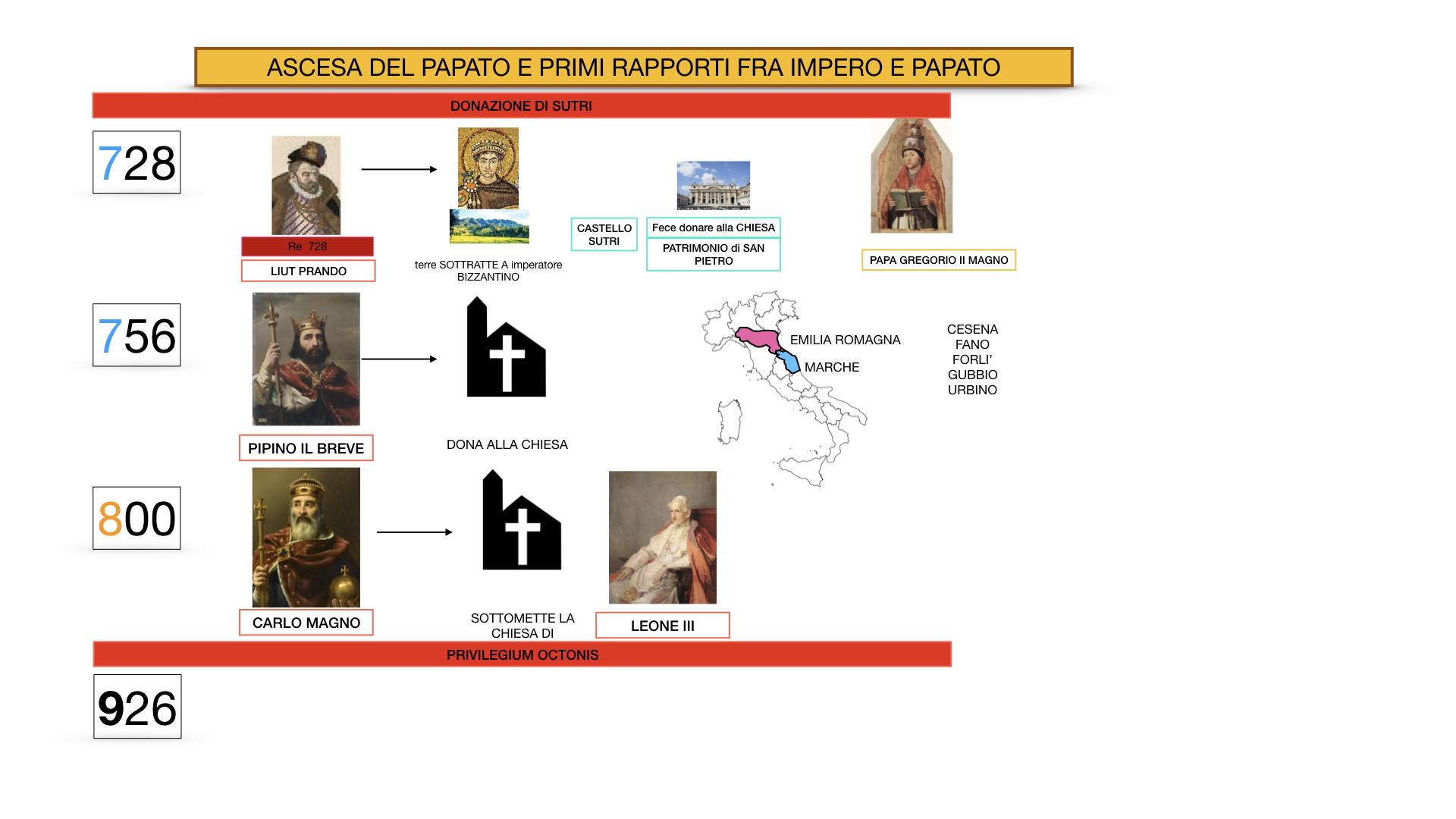 EXCURSUS LOTTA PAPATO IMPERO_SIMULAZIONE.019