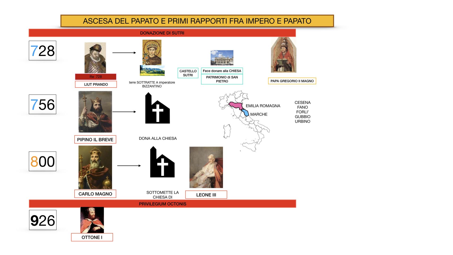 EXCURSUS LOTTA PAPATO IMPERO_SIMULAZIONE.020