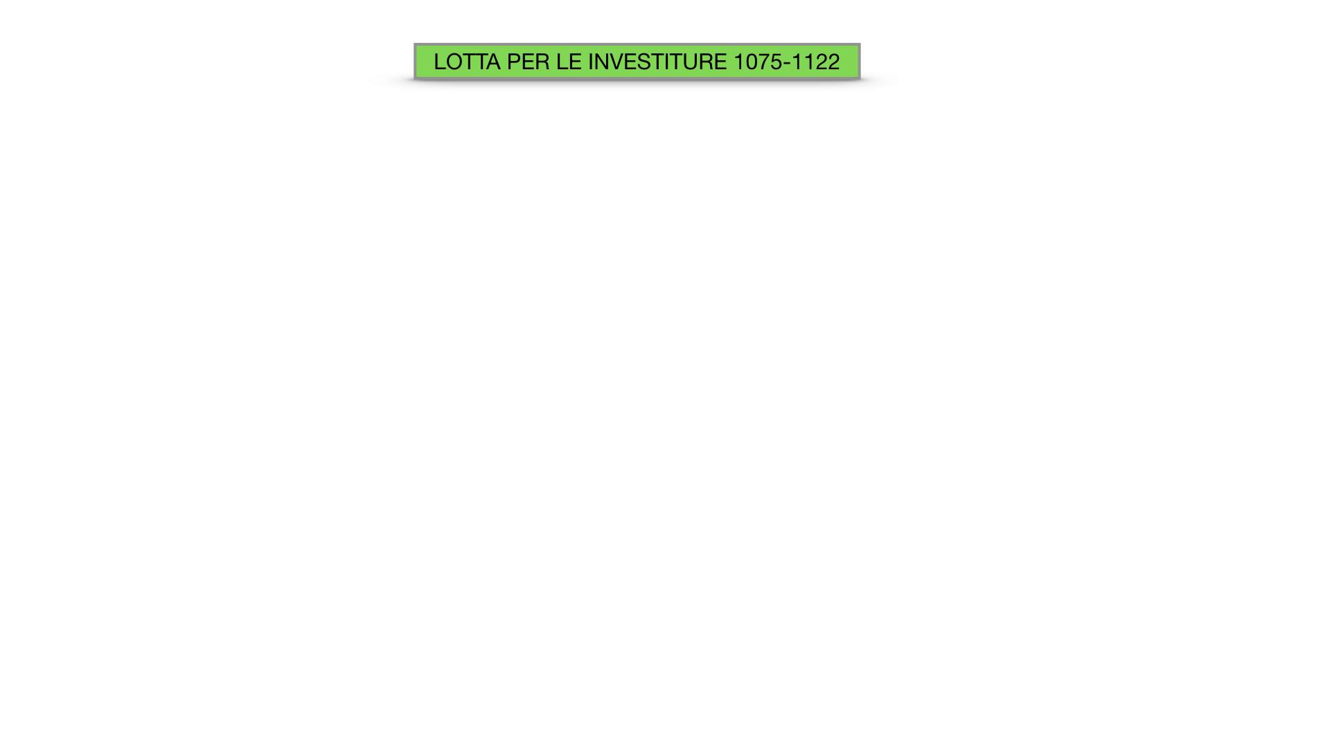 EXCURSUS LOTTA PAPATO IMPERO_SIMULAZIONE.022