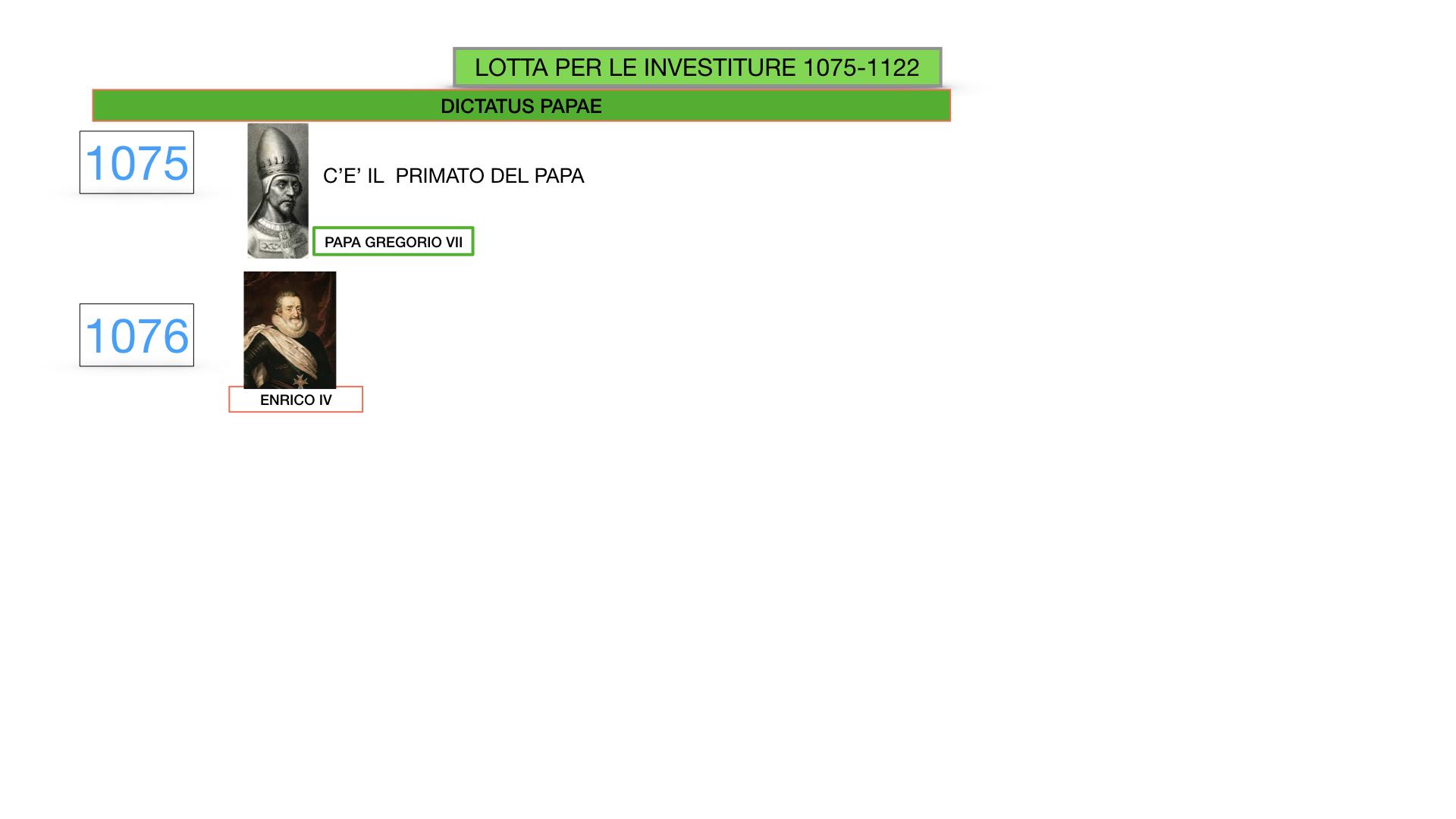 EXCURSUS LOTTA PAPATO IMPERO_SIMULAZIONE.027