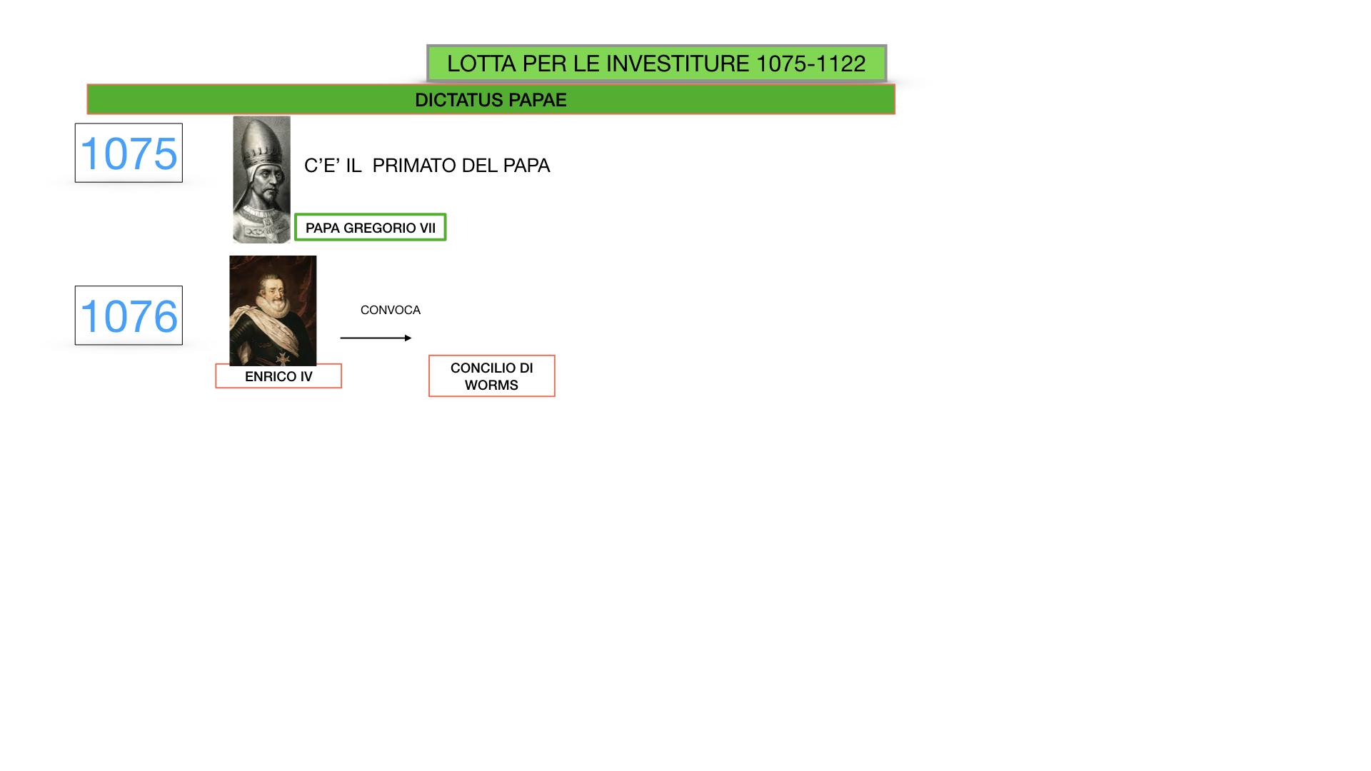 EXCURSUS LOTTA PAPATO IMPERO_SIMULAZIONE.028