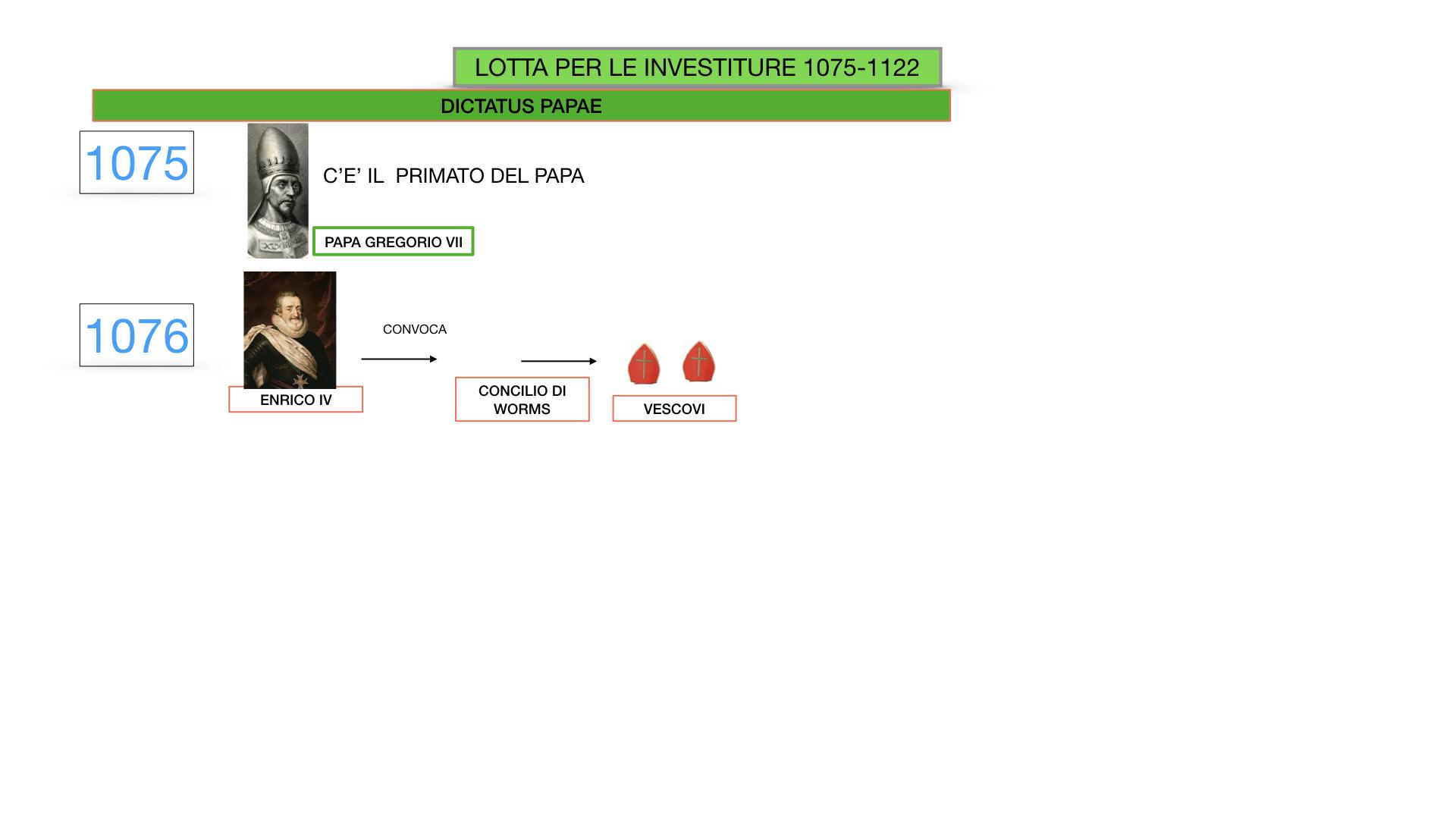 EXCURSUS LOTTA PAPATO IMPERO_SIMULAZIONE.029