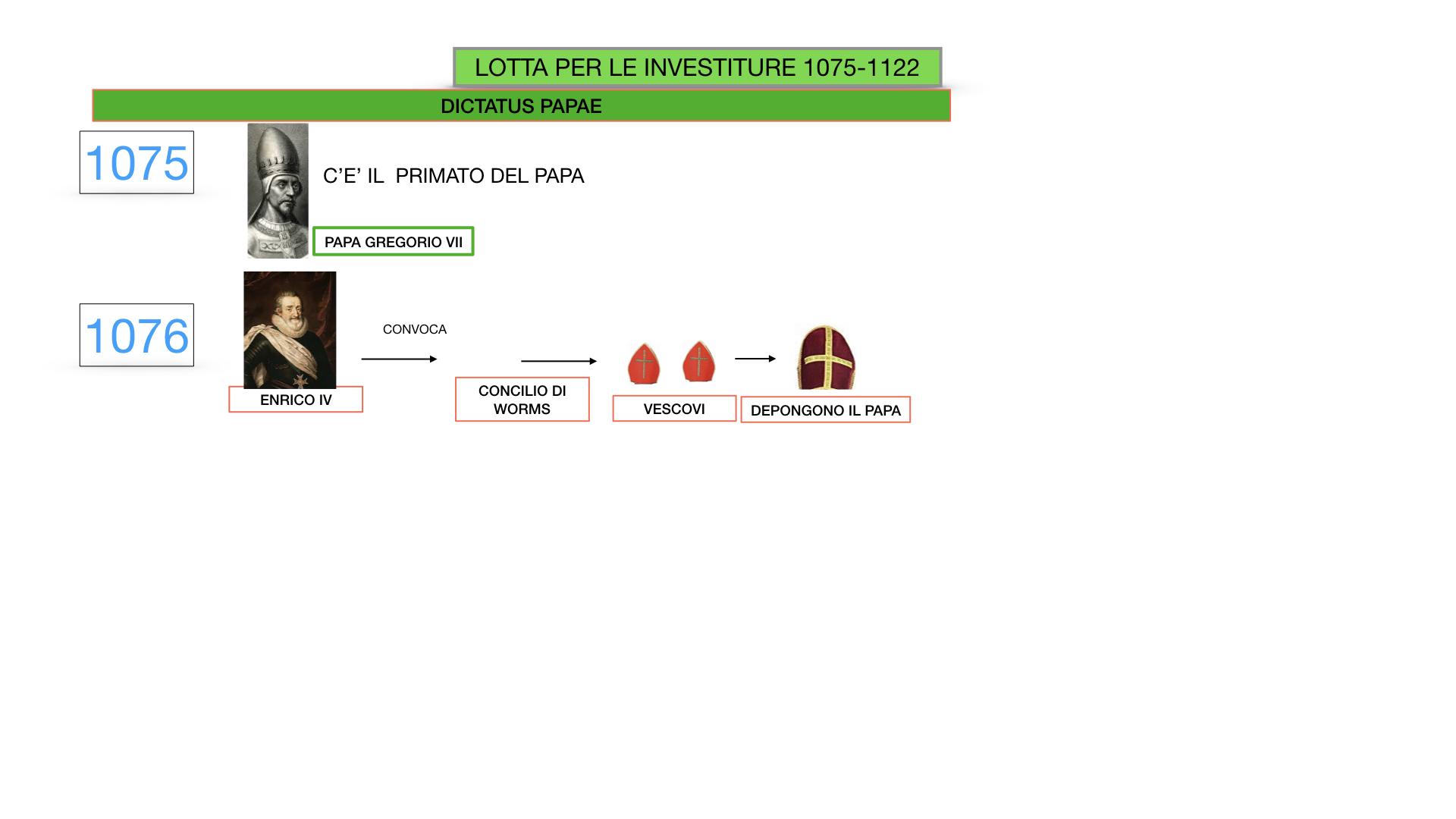 EXCURSUS LOTTA PAPATO IMPERO_SIMULAZIONE.030