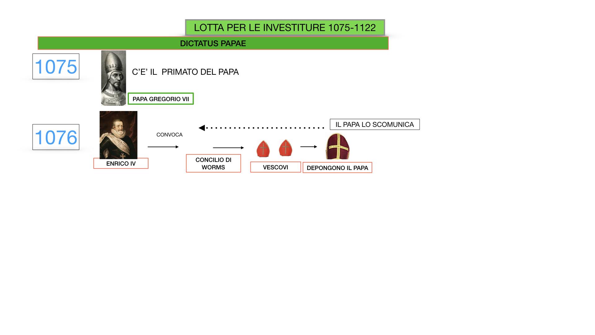 EXCURSUS LOTTA PAPATO IMPERO_SIMULAZIONE.031