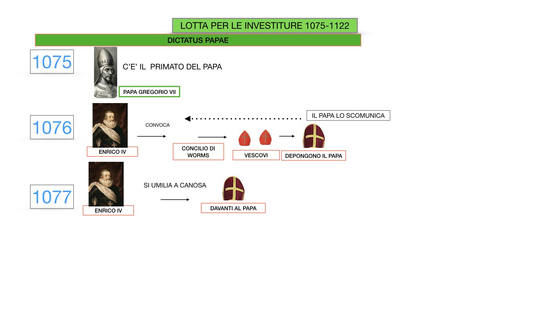 EXCURSUS LOTTA PAPATO IMPERO_SIMULAZIONE.033