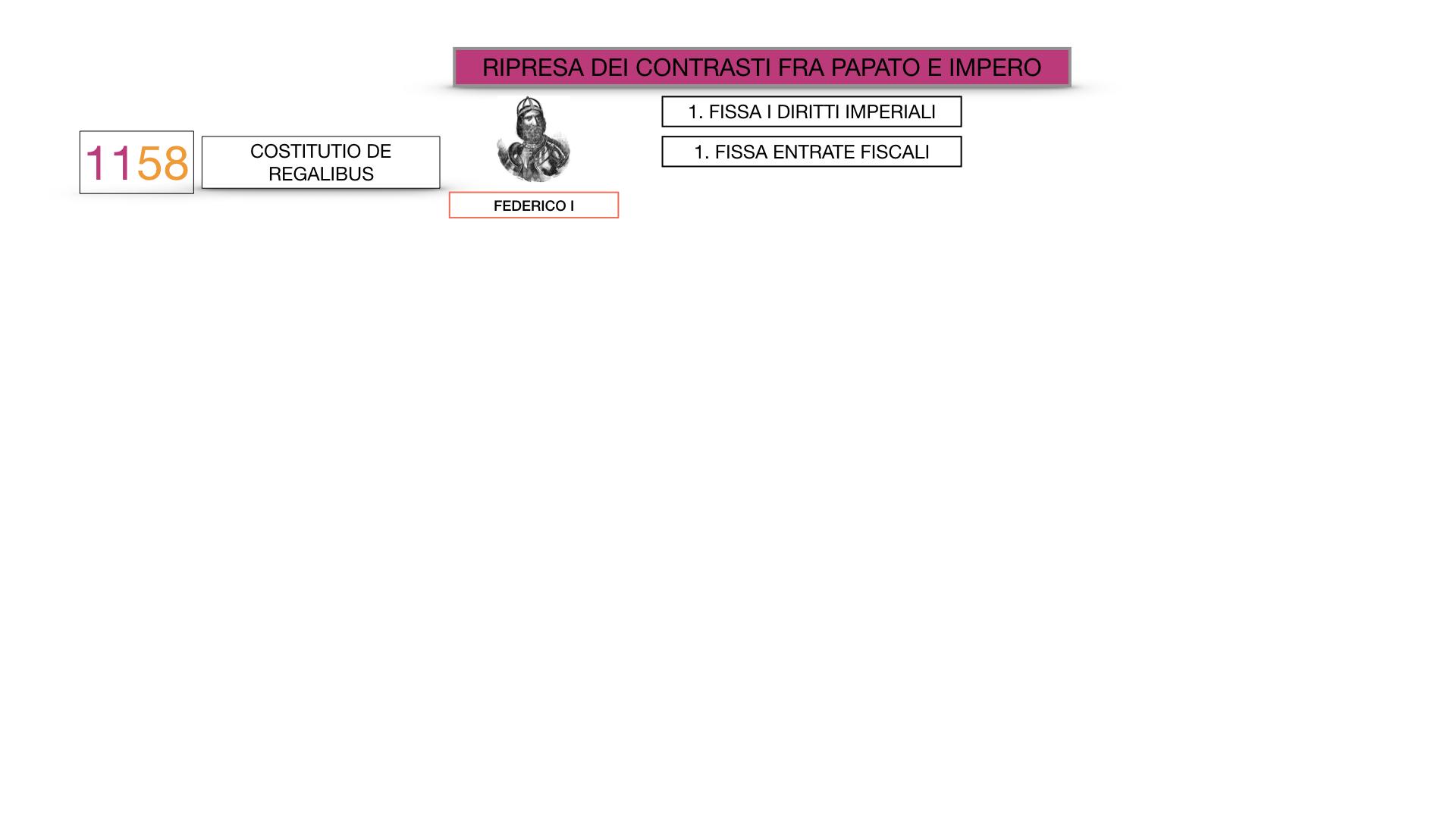 EXCURSUS LOTTA PAPATO IMPERO_SIMULAZIONE.049