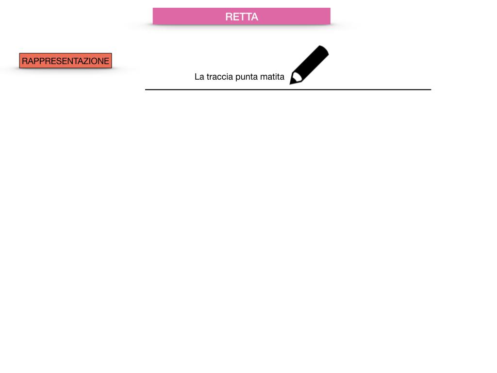 GEOMETRIA_1MEDIA_RETTA_SEMIRETTA_SIMULAZIONE.004